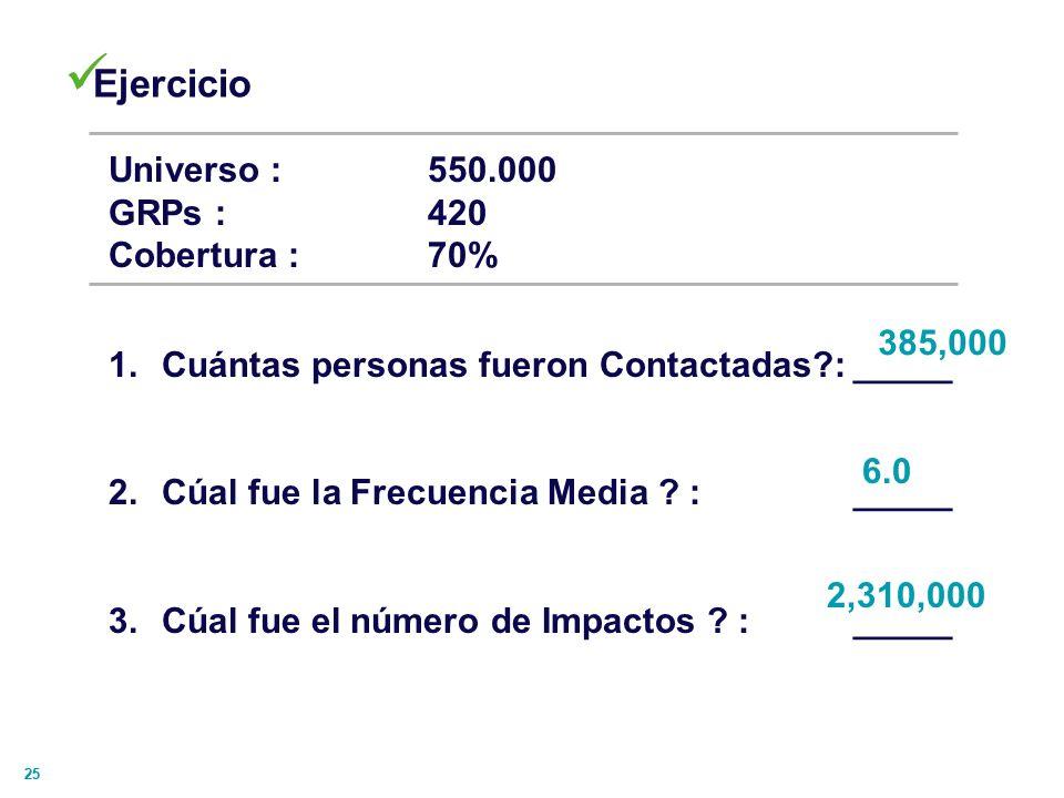 Ejercicio Universo : 550.000 GRPs : 420 Cobertura : 70% 385,000
