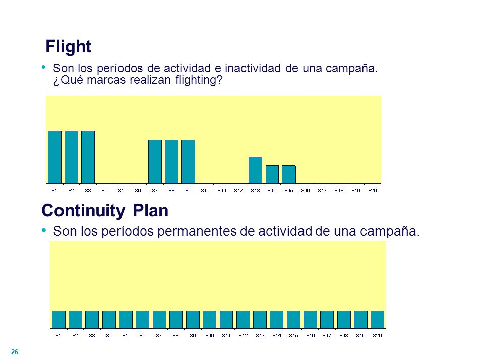 Flight Continuity Plan