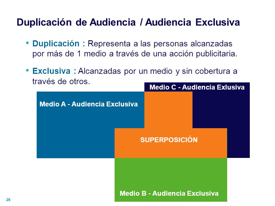 Medio C - Audiencia Exlusiva