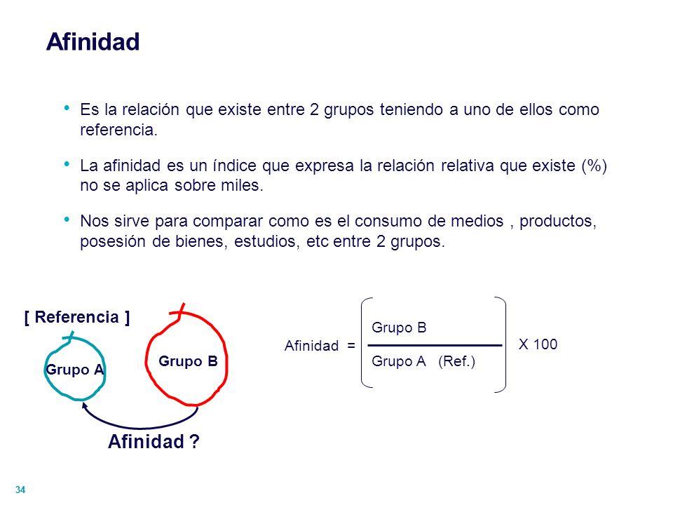AfinidadEs la relación que existe entre 2 grupos teniendo a uno de ellos como referencia.