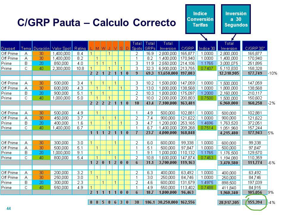 C/GRP Pauta – Calculo Correcto