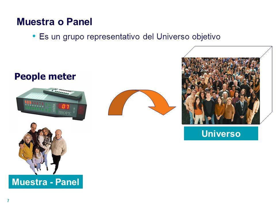 Muestra o Panel Universo People meter Universo Muestra - Panel