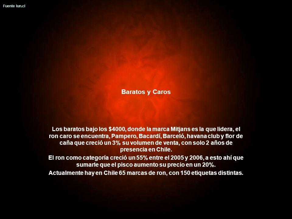 Fuente lun.cl Baratos y Caros.
