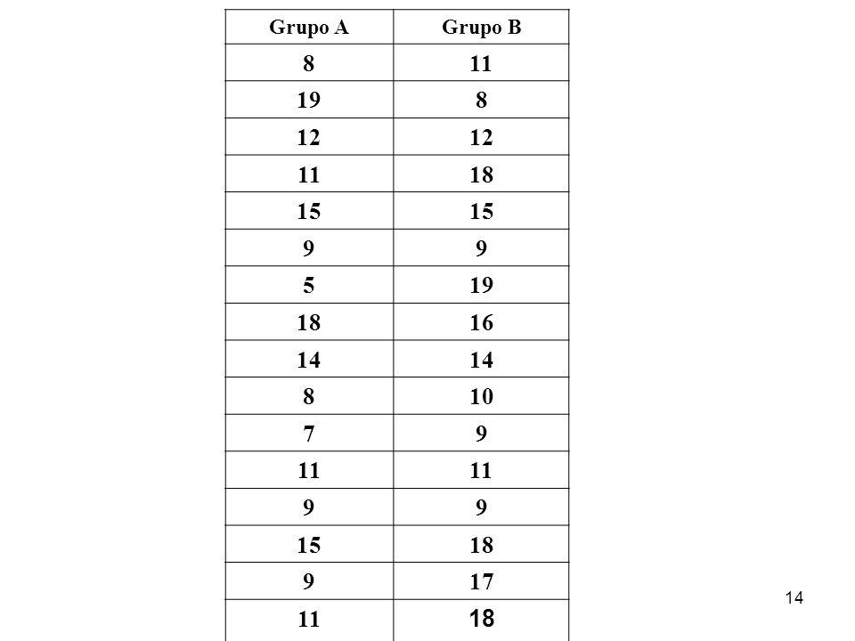 Grupo A Grupo B 8 11 19 12 18 15 9 5 16 14 10 7 17