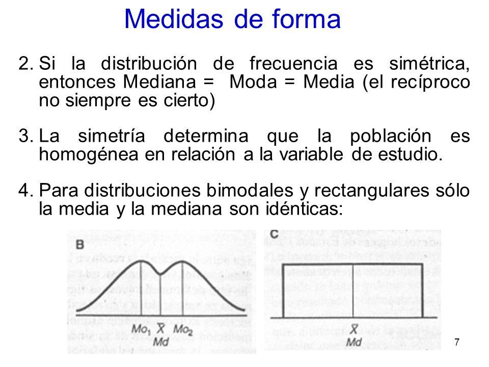 Medidas de forma Si la distribución de frecuencia es simétrica, entonces Mediana = Moda = Media (el recíproco no siempre es cierto)