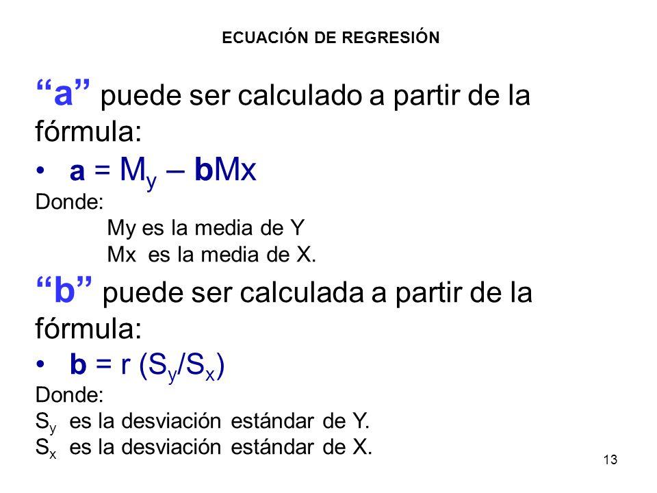 a puede ser calculado a partir de la fórmula: