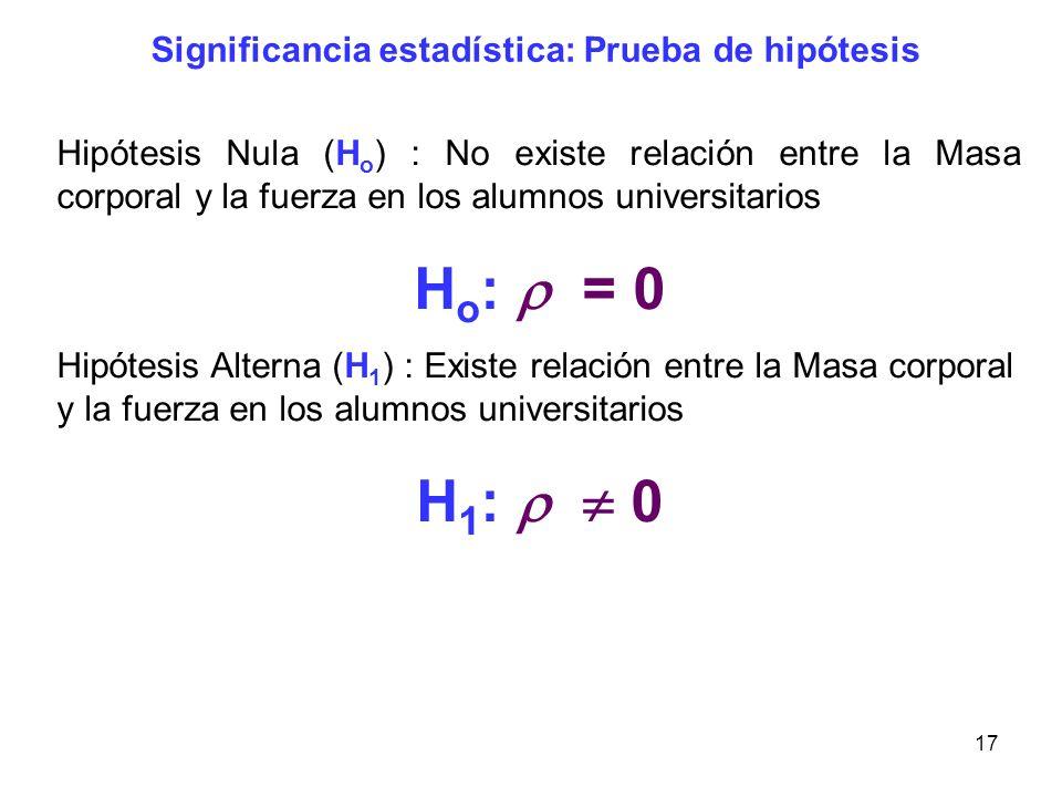 Significancia estadística: Prueba de hipótesis