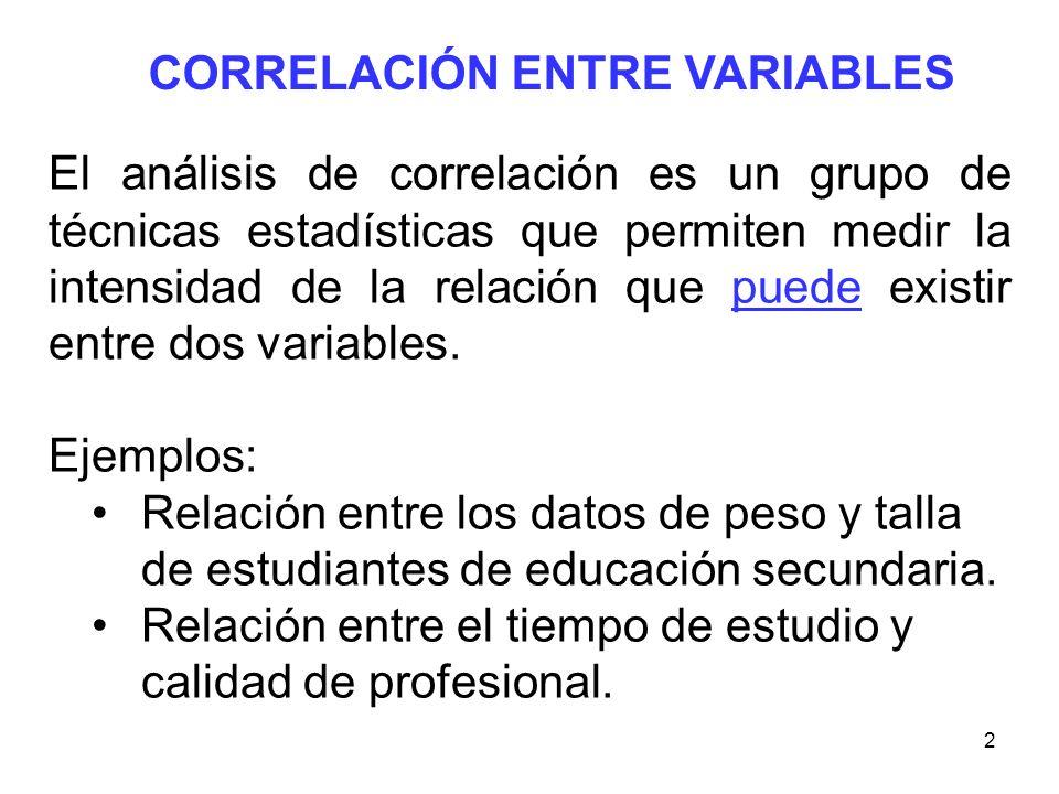 CORRELACIÓN ENTRE VARIABLES