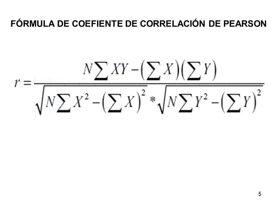 FÓRMULA DE COEFIENTE DE CORRELACIÓN DE PEARSON