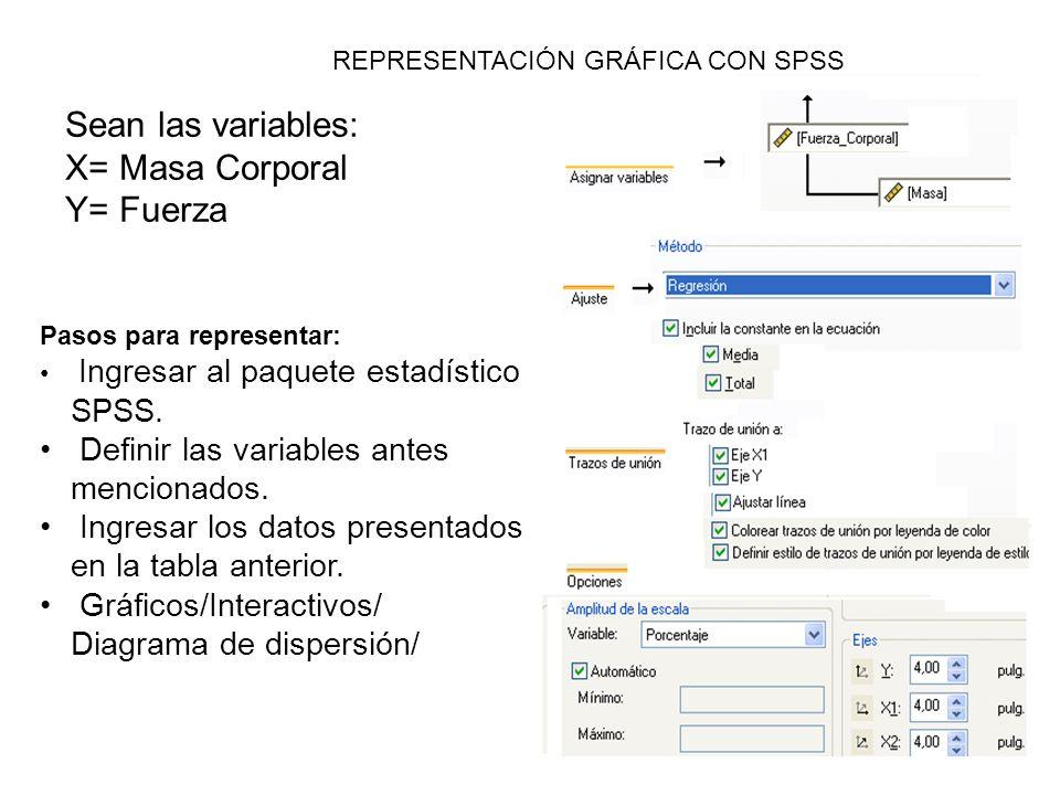 Sean las variables: X= Masa Corporal Y= Fuerza