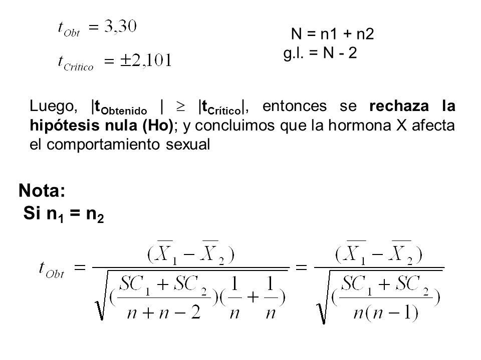 Nota: Si n1 = n2 N = n1 + n2 g.l. = N - 2