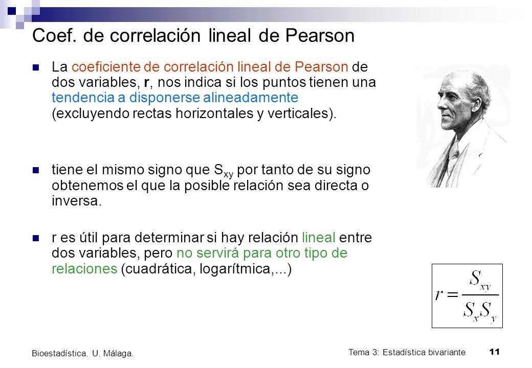 Coef. de correlación lineal de Pearson
