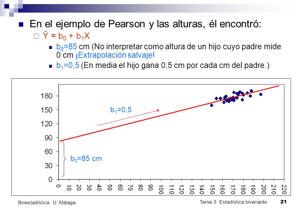 En el ejemplo de Pearson y las alturas, él encontró: