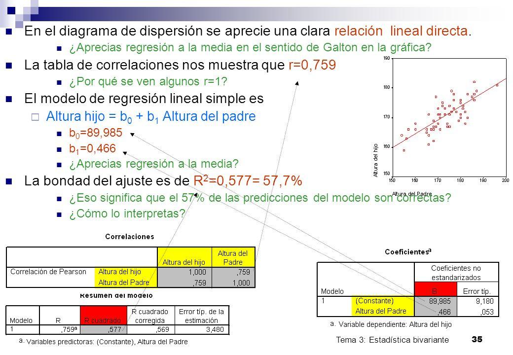 La tabla de correlaciones nos muestra que r=0,759