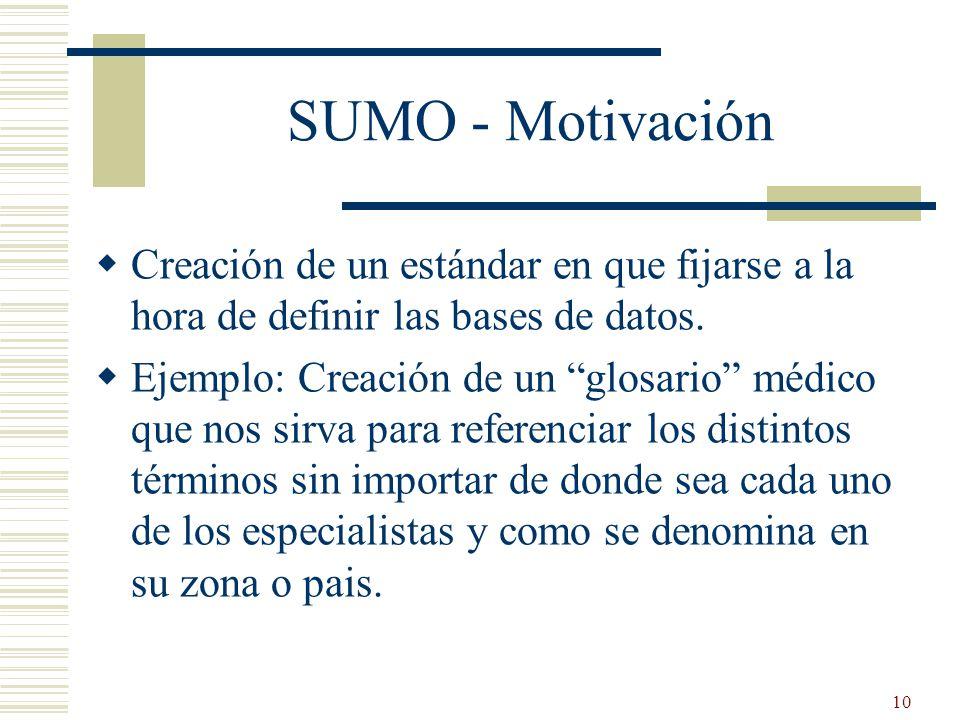 SUMO - Motivación Creación de un estándar en que fijarse a la hora de definir las bases de datos.