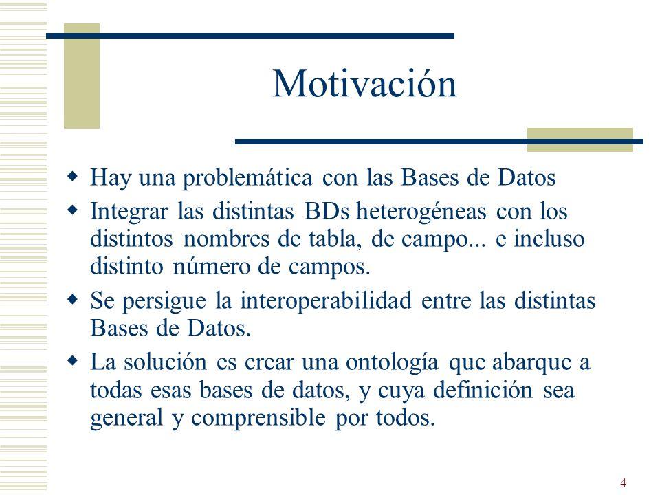 Motivación Hay una problemática con las Bases de Datos