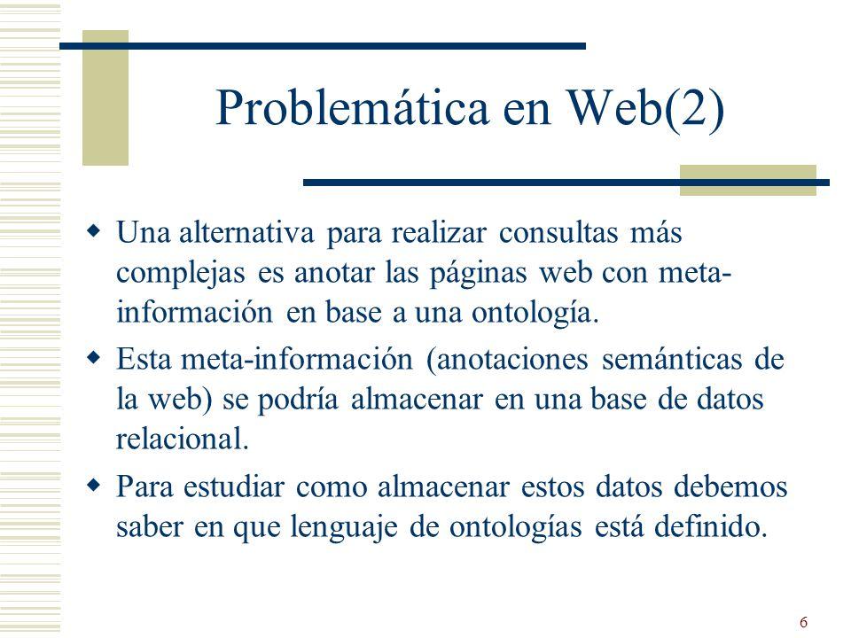 Problemática en Web(2) Una alternativa para realizar consultas más complejas es anotar las páginas web con meta-información en base a una ontología.