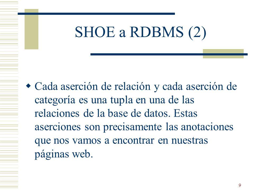 SHOE a RDBMS (2)