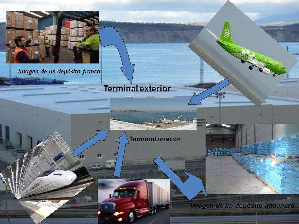 Terminal exterior Imagen de un depósito franco Terminal interior