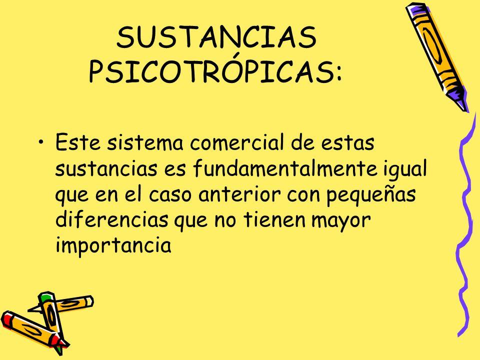 SUSTANCIAS PSICOTRÓPICAS: