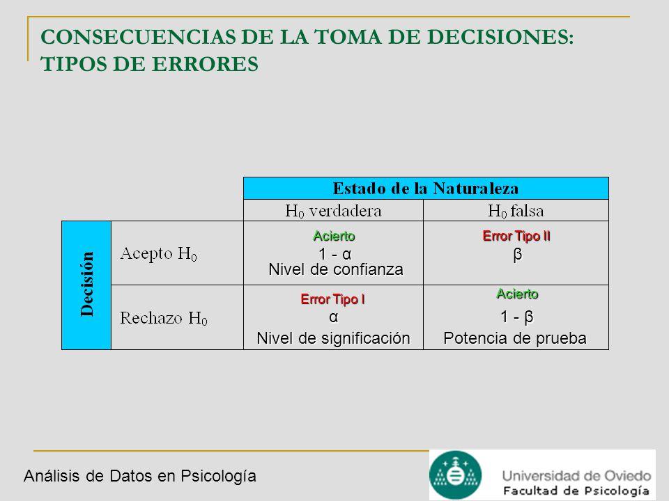 CONSECUENCIAS DE LA TOMA DE DECISIONES: TIPOS DE ERRORES