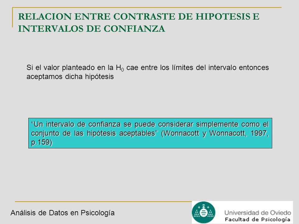 RELACION ENTRE CONTRASTE DE HIPOTESIS E INTERVALOS DE CONFIANZA