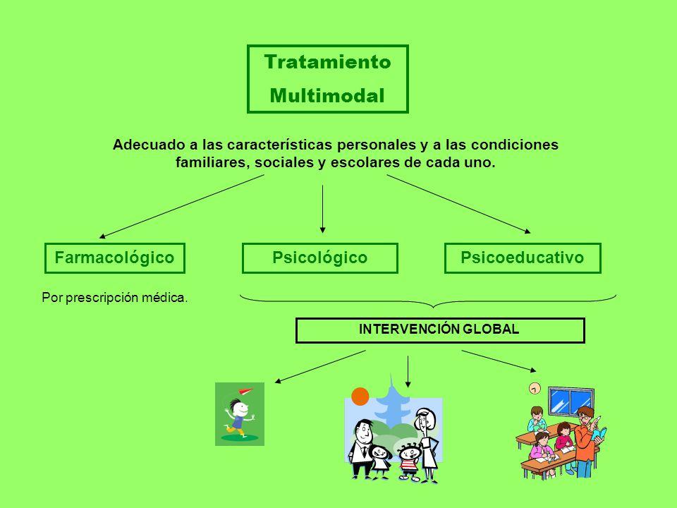 Tratamiento Multimodal Farmacológico Psicológico Psicoeducativo