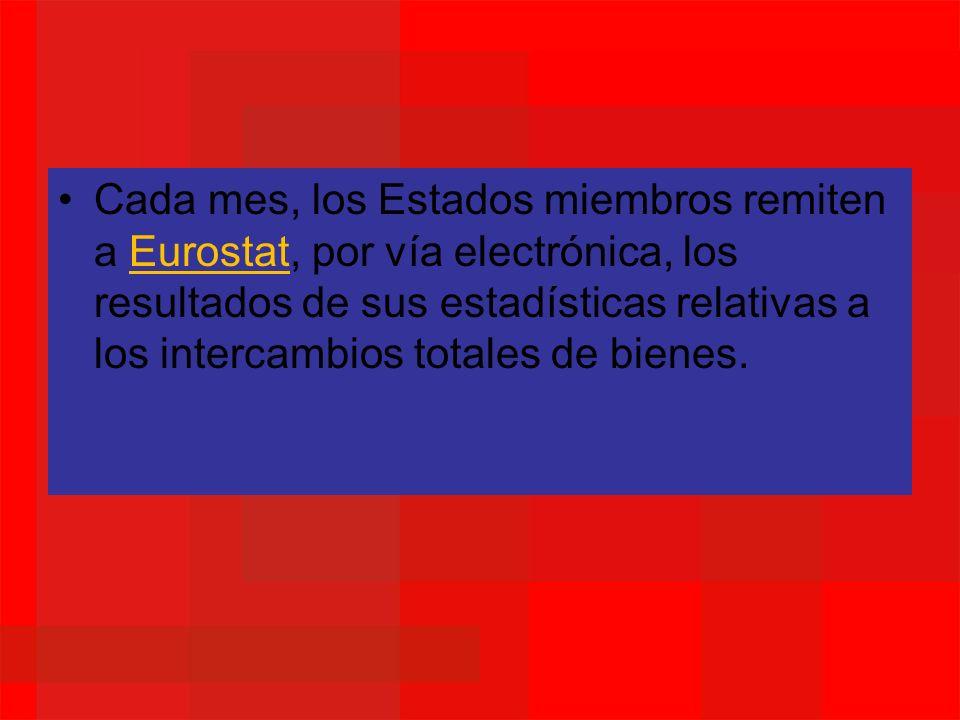 Cada mes, los Estados miembros remiten a Eurostat, por vía electrónica, los resultados de sus estadísticas relativas a los intercambios totales de bienes.