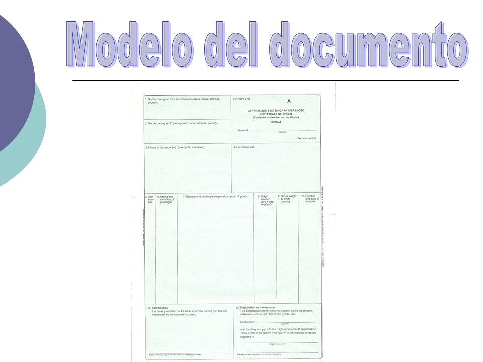 Modelo del documento