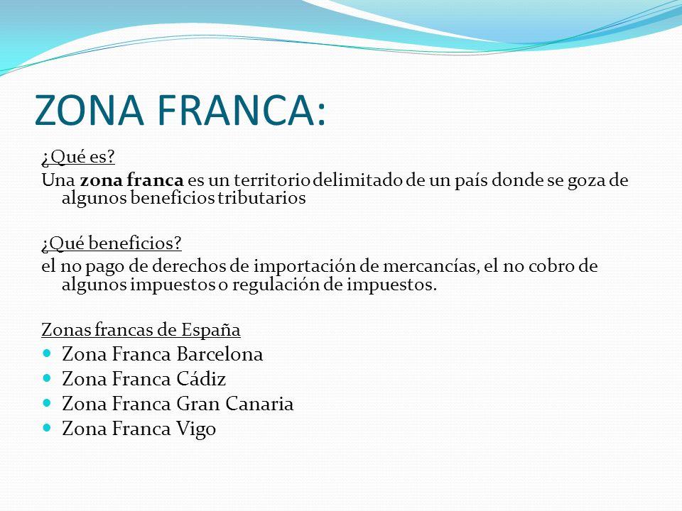 ZONA FRANCA: ¿Qué es Zona Franca Barcelona Zona Franca Cádiz