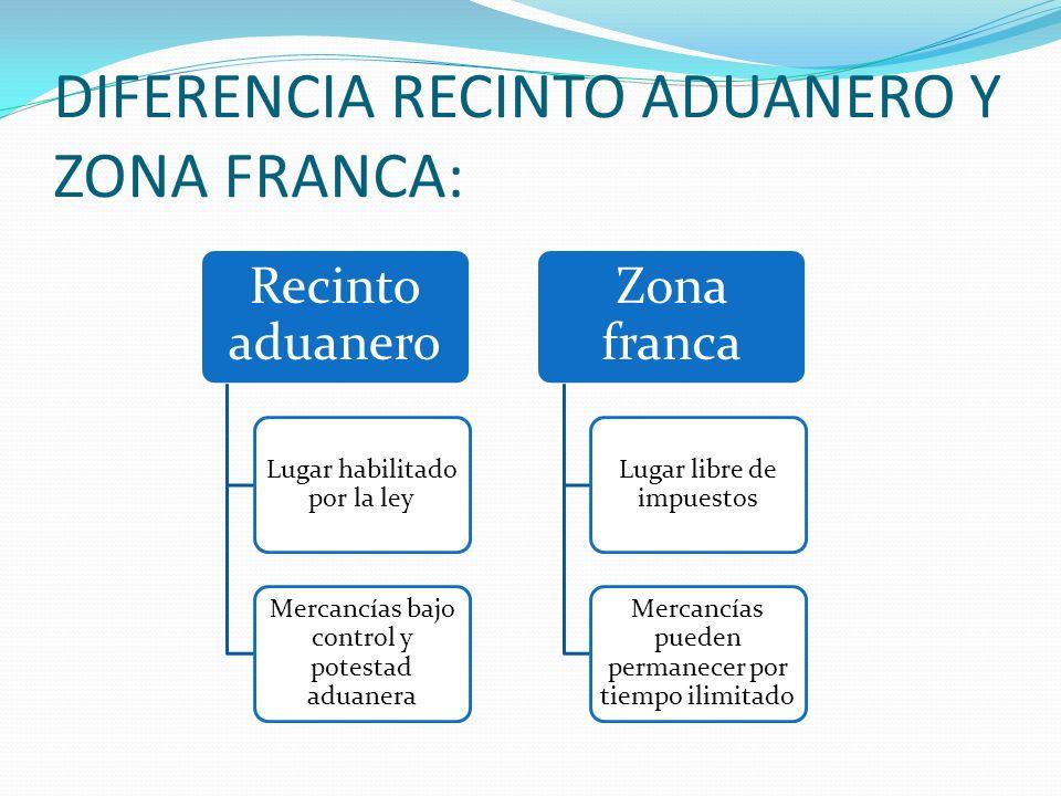 DIFERENCIA RECINTO ADUANERO Y ZONA FRANCA: