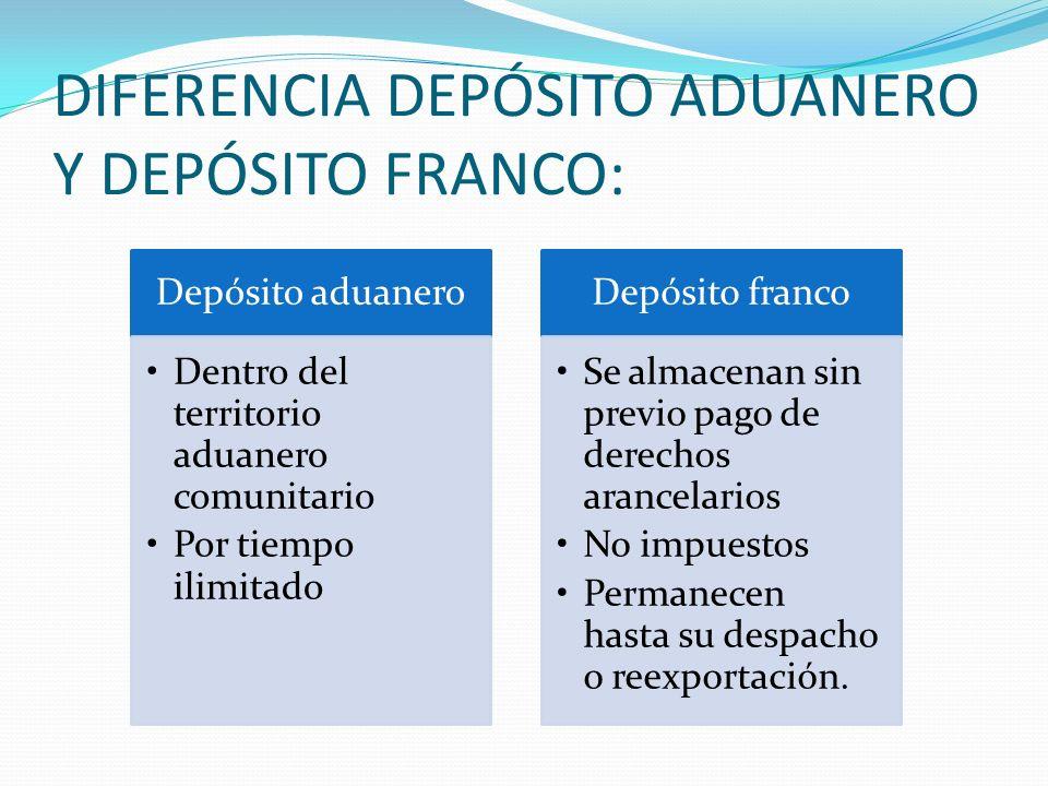 DIFERENCIA DEPÓSITO ADUANERO Y DEPÓSITO FRANCO: