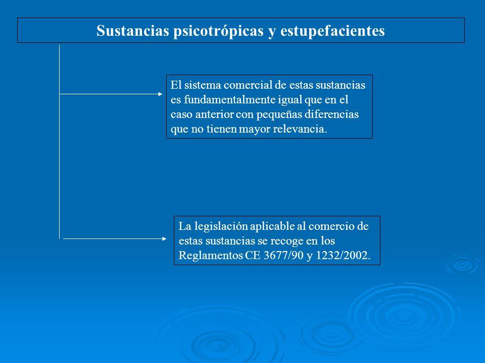 Sustancias psicotrópicas y estupefacientes