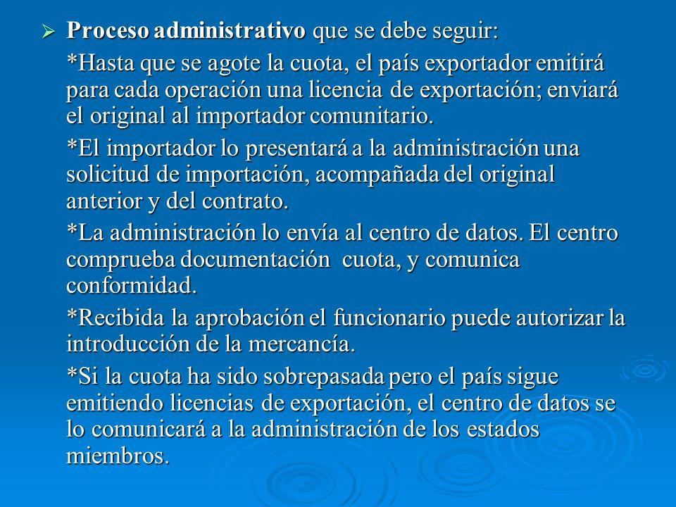 Proceso administrativo que se debe seguir: