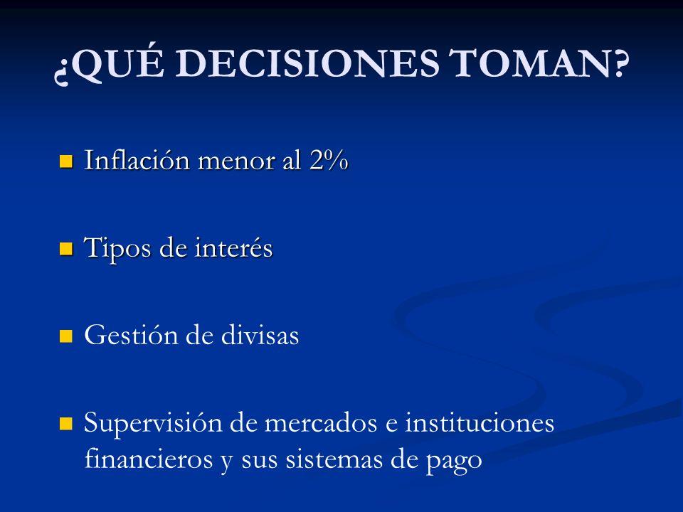 ¿QUÉ DECISIONES TOMAN Inflación menor al 2% Tipos de interés