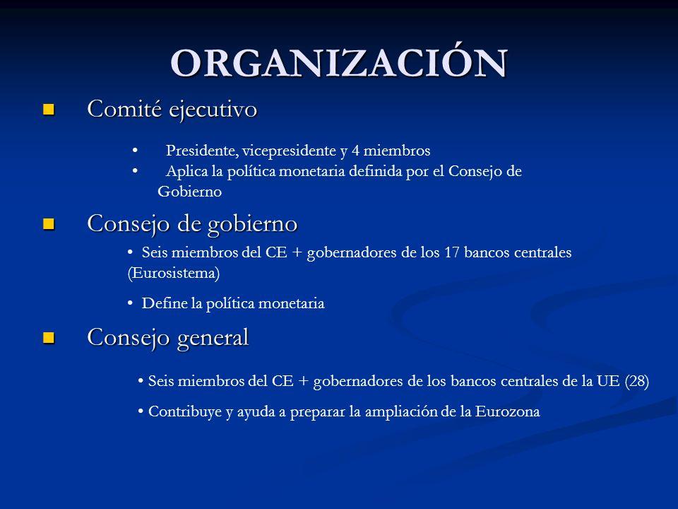 ORGANIZACIÓN Comité ejecutivo Consejo de gobierno Consejo general