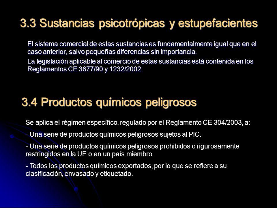 3.3 Sustancias psicotrópicas y estupefacientes