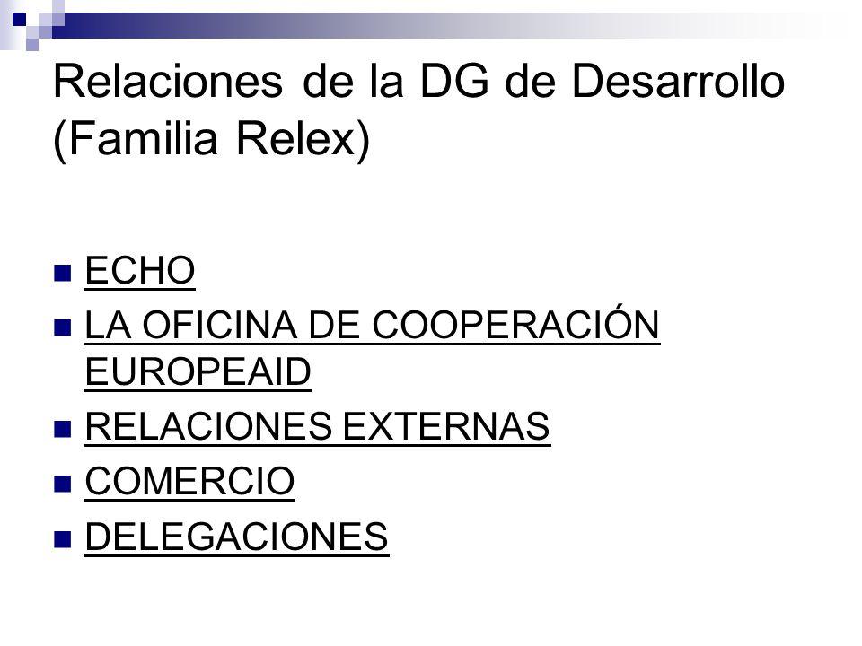 Relaciones de la DG de Desarrollo (Familia Relex)