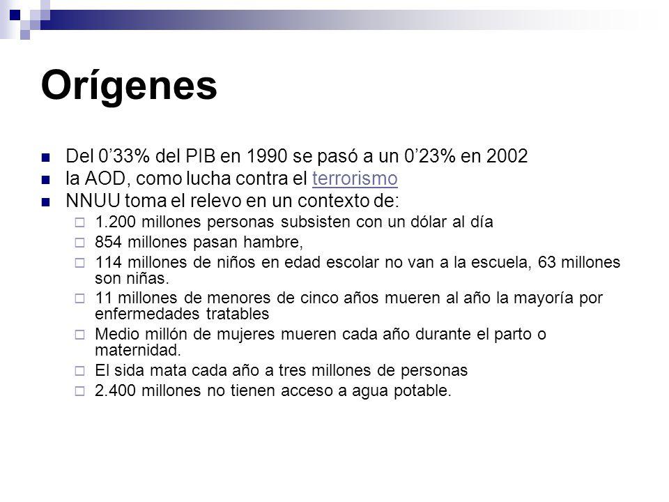 Orígenes Del 0'33% del PIB en 1990 se pasó a un 0'23% en 2002