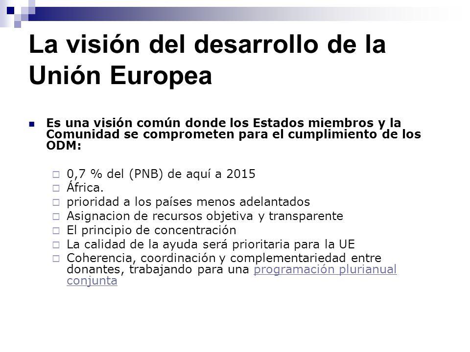 La visión del desarrollo de la Unión Europea