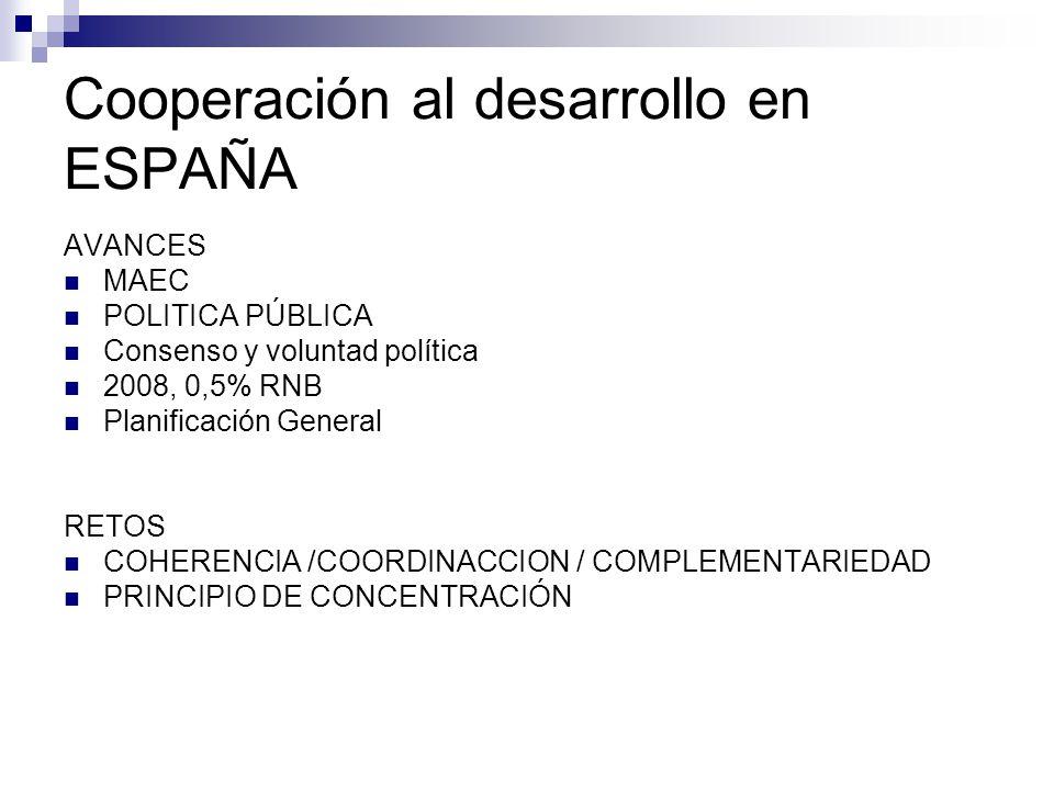 Cooperación al desarrollo en ESPAÑA