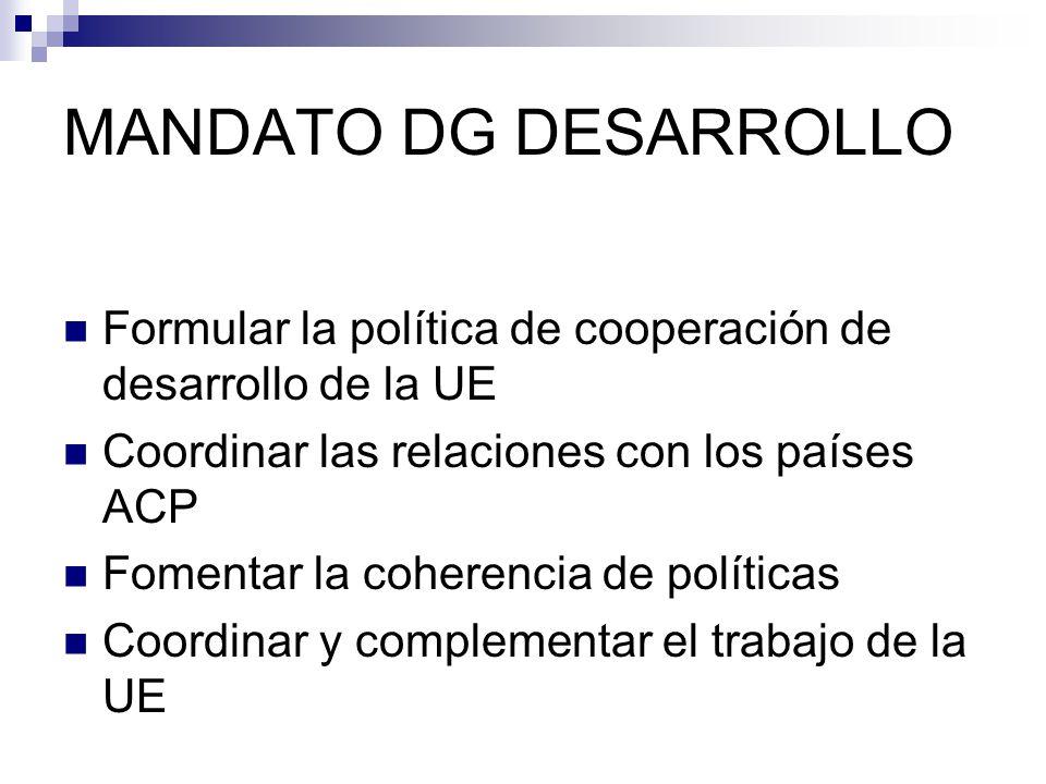 MANDATO DG DESARROLLO Formular la política de cooperación de desarrollo de la UE. Coordinar las relaciones con los países ACP.