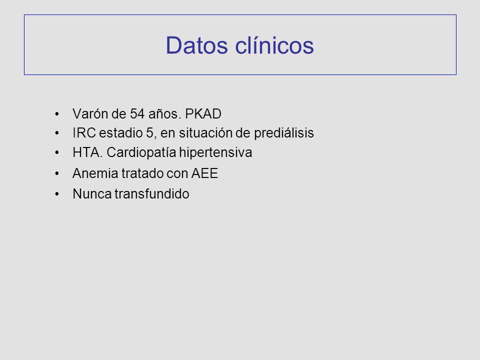 Datos clínicos Varón de 54 años. PKAD