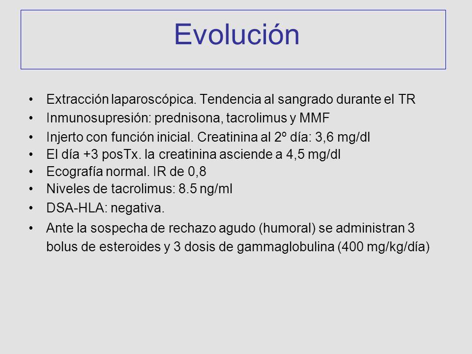 Evolución Extracción laparoscópica. Tendencia al sangrado durante el TR. Inmunosupresión: prednisona, tacrolimus y MMF.
