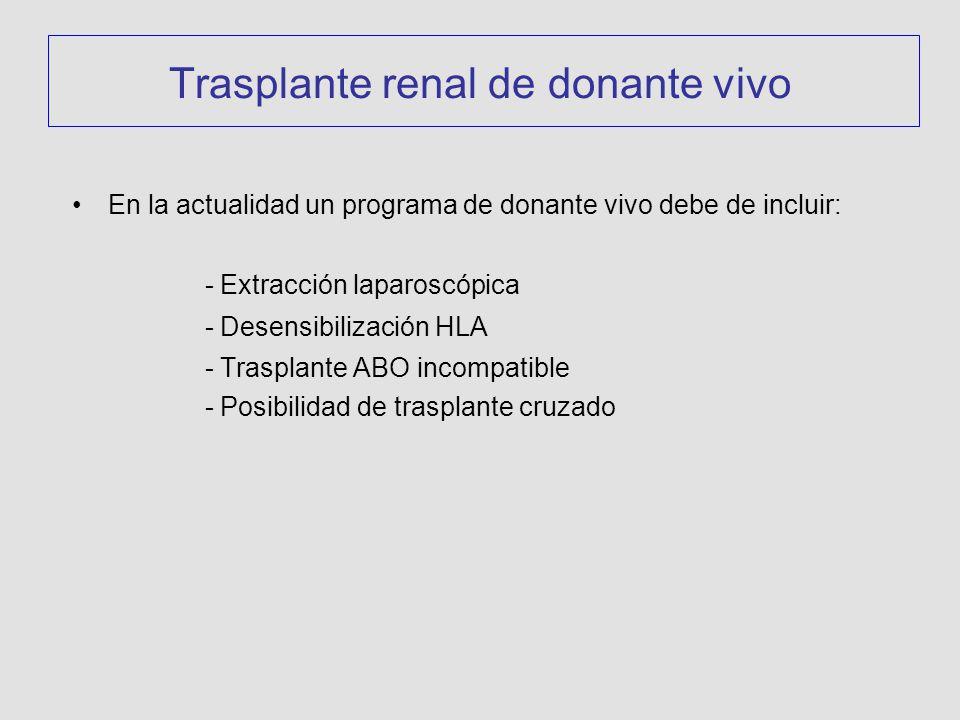 Trasplante renal de donante vivo