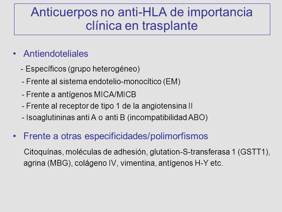 Anticuerpos no anti-HLA de importancia clínica en trasplante