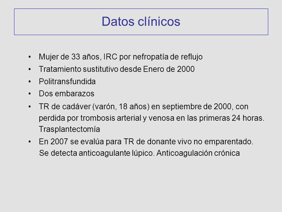 Datos clínicos Mujer de 33 años, IRC por nefropatía de reflujo