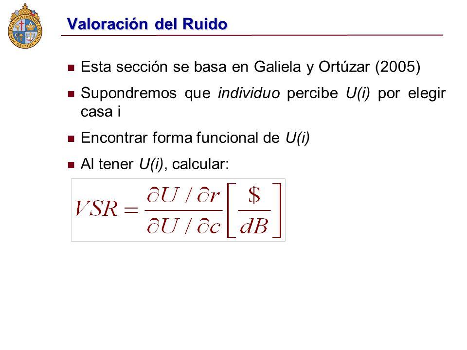 Valoración del Ruido Esta sección se basa en Galiela y Ortúzar (2005)