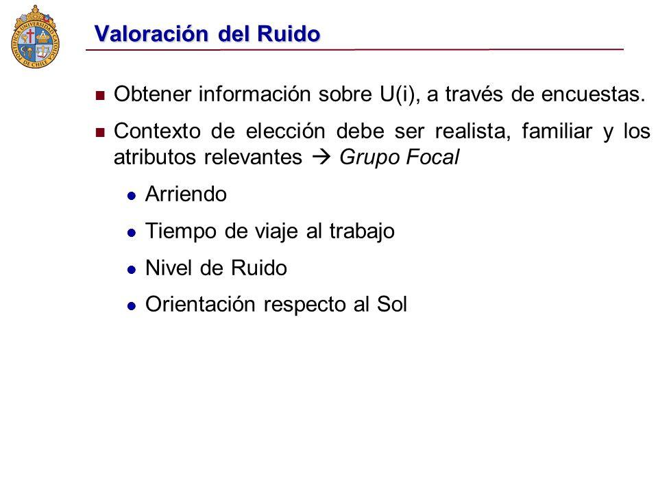 Valoración del Ruido Obtener información sobre U(i), a través de encuestas.
