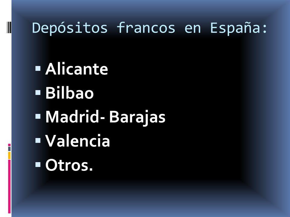 Depósitos francos en España: